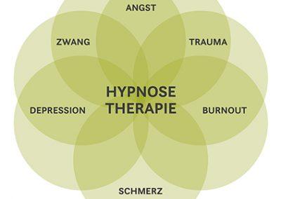 Gestalterische Anpassungen einer Webseite – Heilpraktikerin A. Rosenzweig